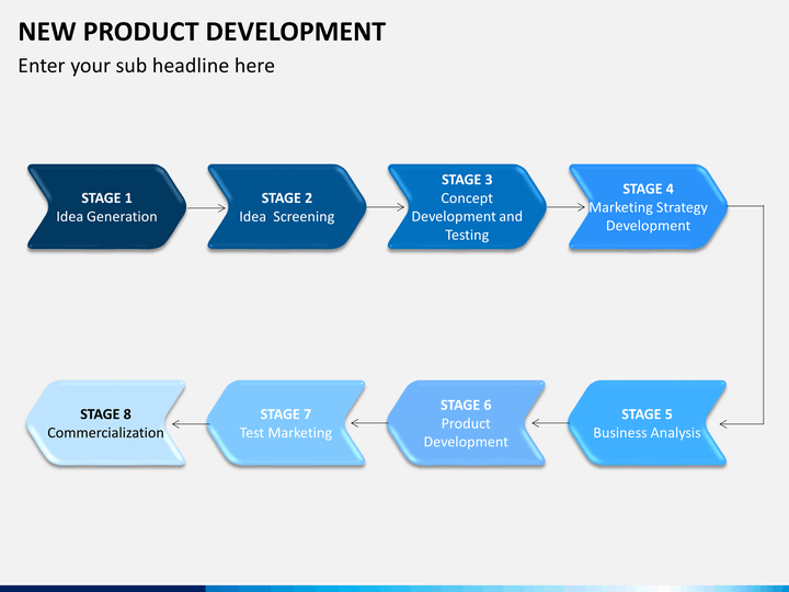 new product development assignment