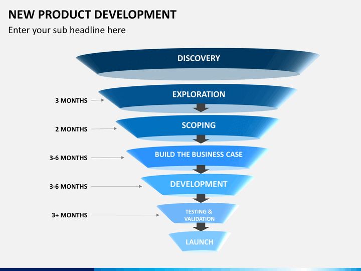 New Product Development Powerpoint Template Sketchbubble