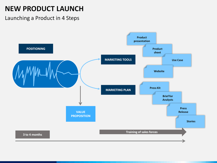 New Product Launch PowerPoint Template   SketchBubble