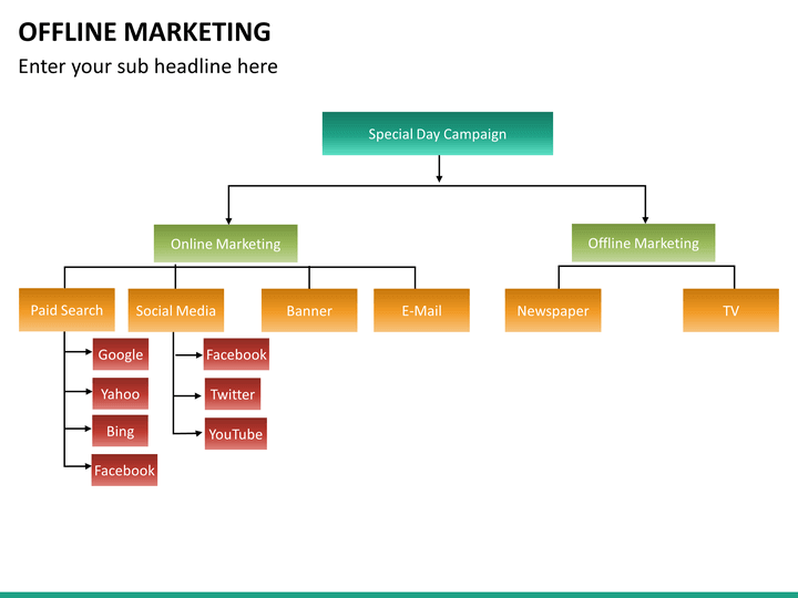 Offline Marketing Powerpoint Template Sketchbubble