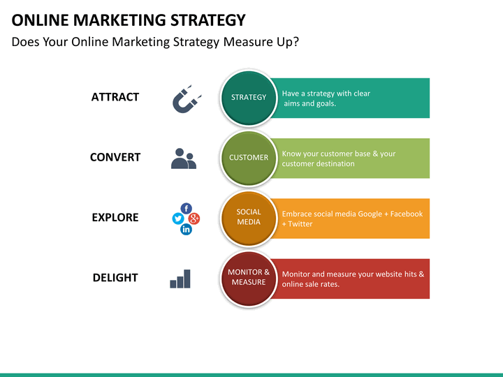 online marketing strategy powerpoint template