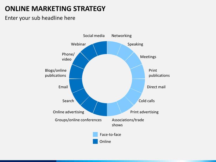 online marketing strategy ppt slide 14