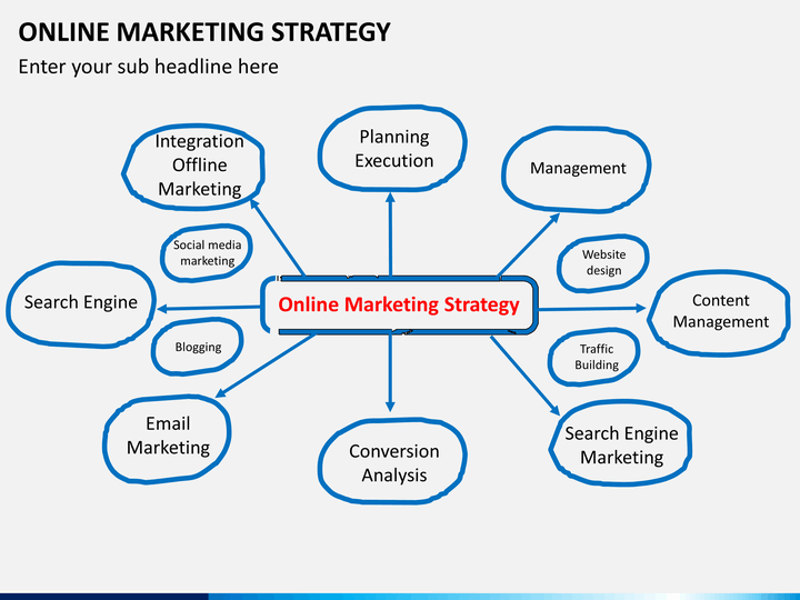 Online Marketing Strategy PowerPoint Template | SketchInbble