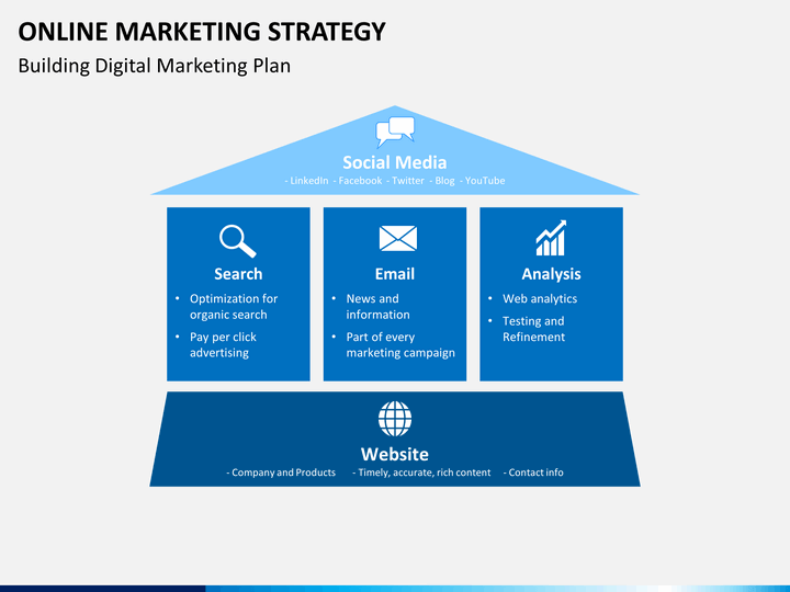 online marketing strategy powerpoint template sketchinbble