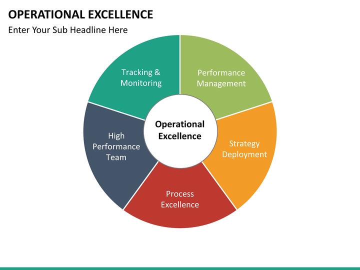 operational excellence powerpoint template