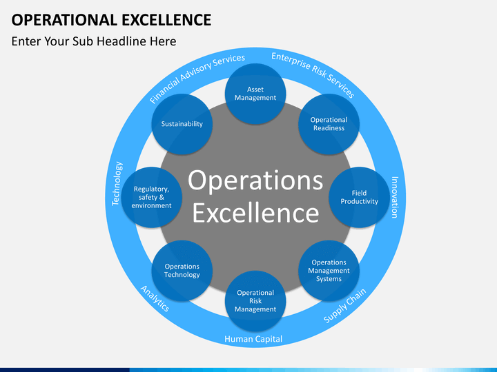 Operational excellence powerpoint template sketchbubble operational excellence ppt slide 8 altavistaventures Image collections
