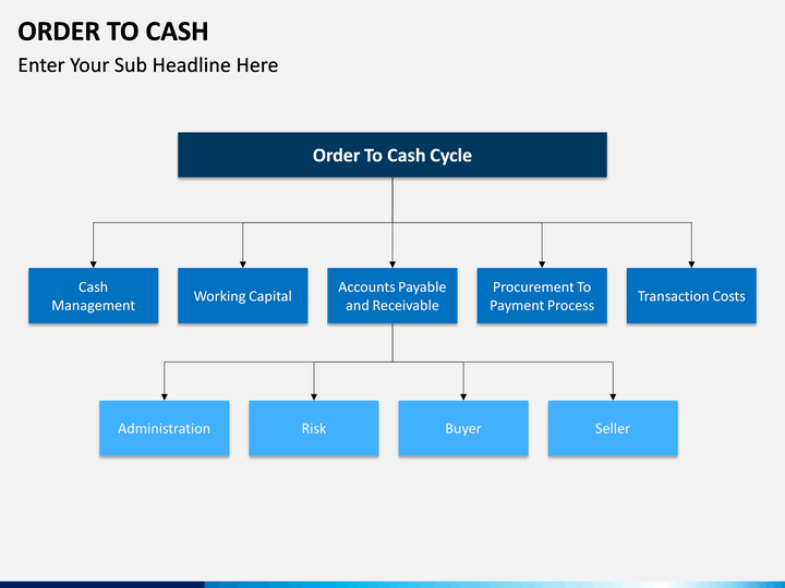 order to cash powerpoint template
