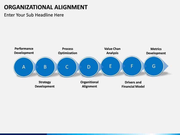 Organizational Alignment Powerpoint Template