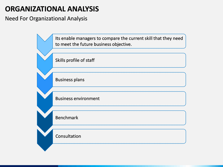 Organizational Analysis Powerpoint Template