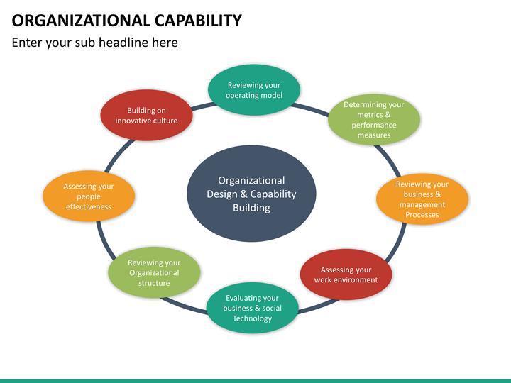 organizational capability powerpoint template