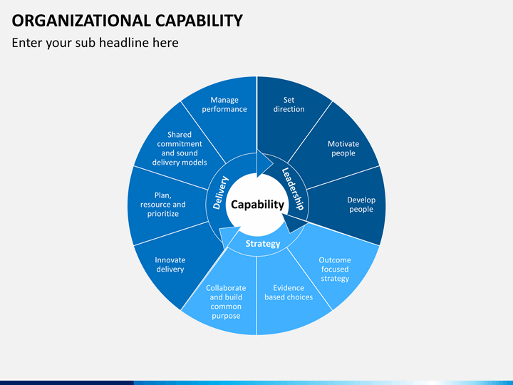 organizational capability powerpoint template