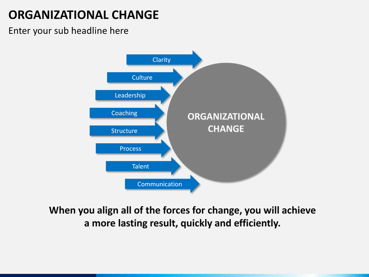 reasons for change in organisation Home organization analysis individual and organizational resistance : main menu the following summarizes five reasons why individuals may resist change.