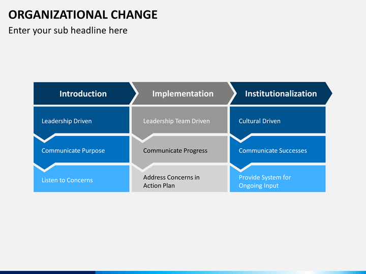 organizational change powerpoint template