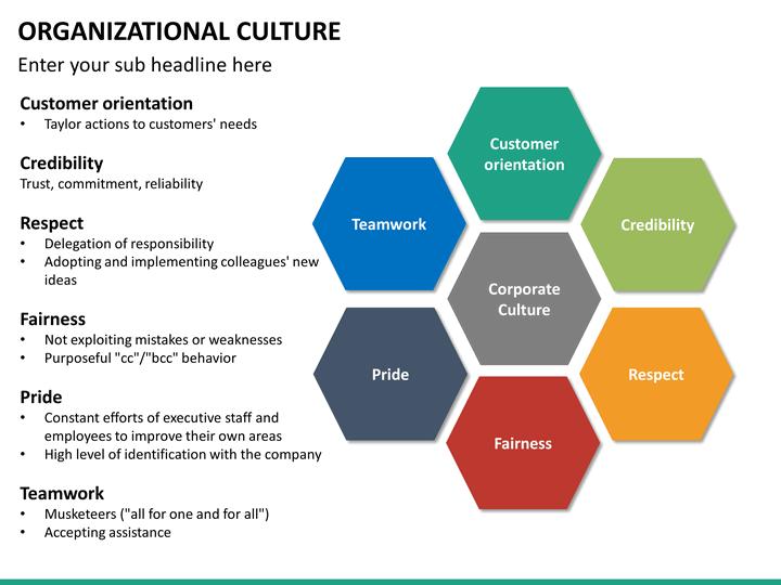Organizational Culture PowerPoint Template | SketchBubble