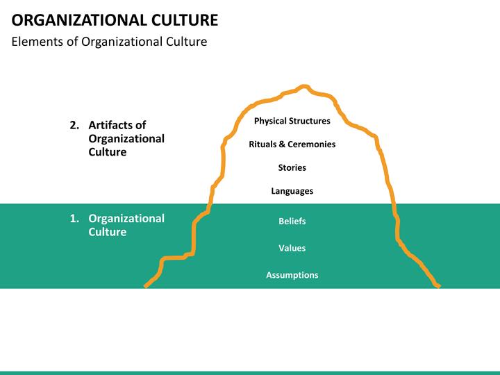Organizational Culture Ppt Slide 27