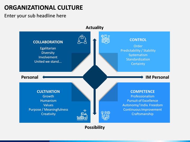 organizational culture powerpoint template