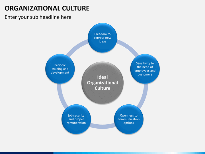 an analysis of corporate culture