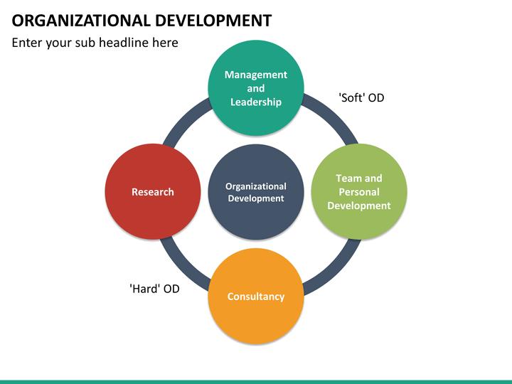 OrganizationalDevelopmentPowerpointTemplateSketchbubble