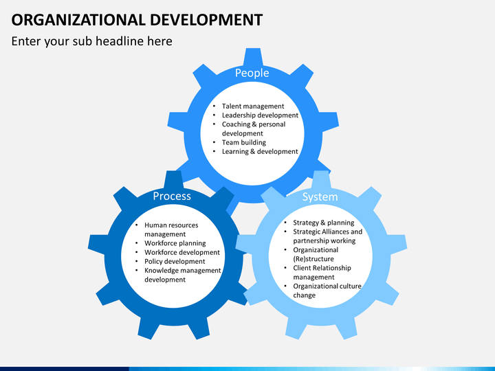 organizational developtment Organization development (od) is the study of successful organizational change and performance od emerged from human relations studies in the 1930s, during which.