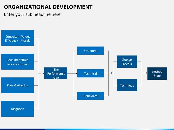 org-development-slide17.png