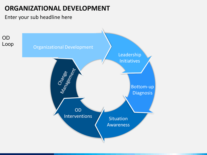 Organizational Development Powerpoint Template