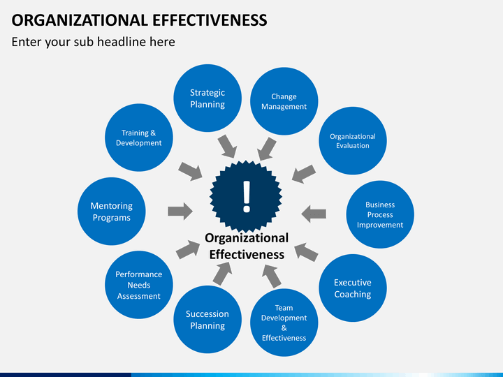 organizational effectiveness There is a competition among organisations to be effective in order to have an  upper  the main measure of organizational effectiveness for a business will.