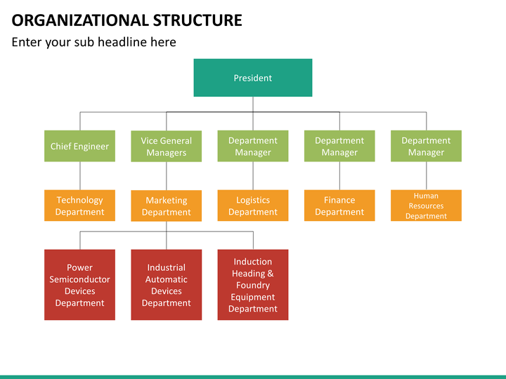 breadtalk organizational structure