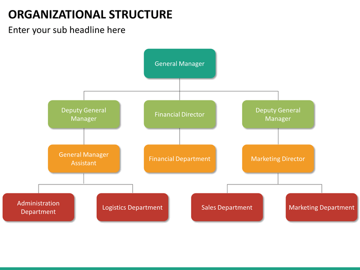 organizational structure today s organizations structured How do organizational structures affect it's true that the structure of an organization can have a projectised organizations can develop and.
