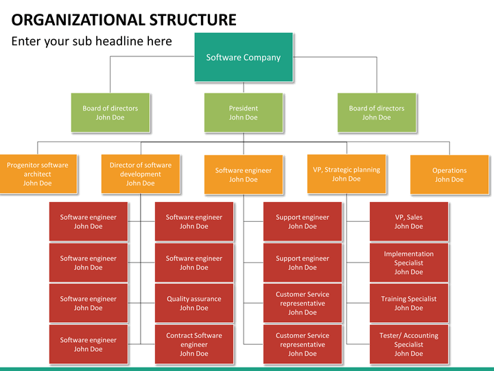 organizational structure presentation Organizational structure - canadian society for exercise physiology                wwwcsepca/en/about-csep/organization-structure.