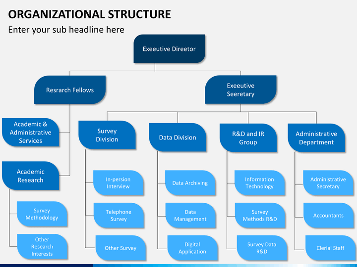 organizational structure powerpoint template
