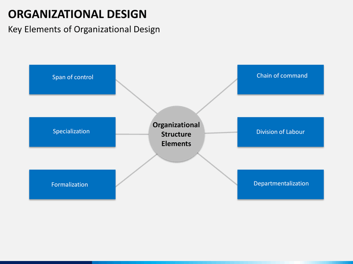 Organizational Design PowerPoint Template | SketchBubble