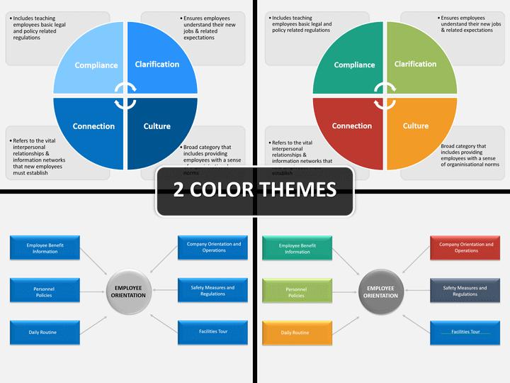 Orientation PowerPoint Template | SketchBubble