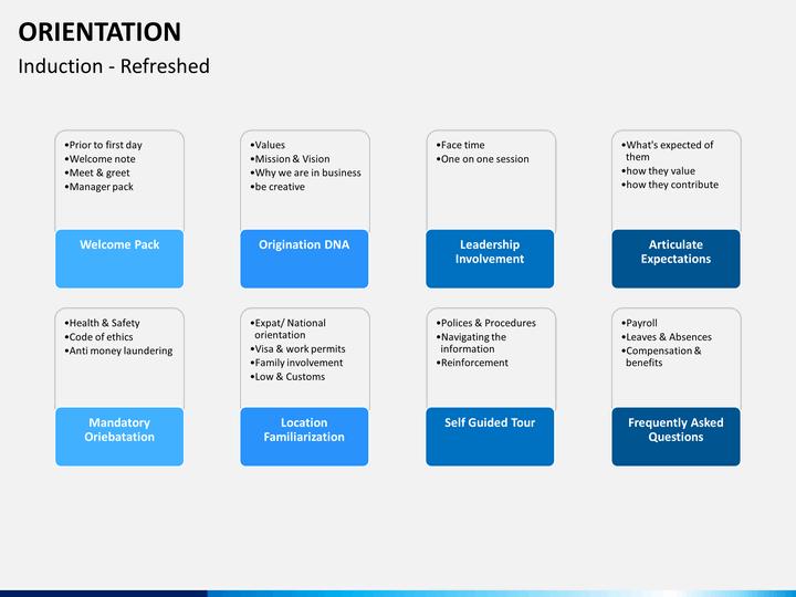 orientation powerpoint template sketchbubble