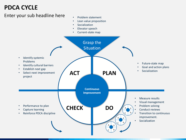 PowerPoint PDCA Cycle | SketchBubble