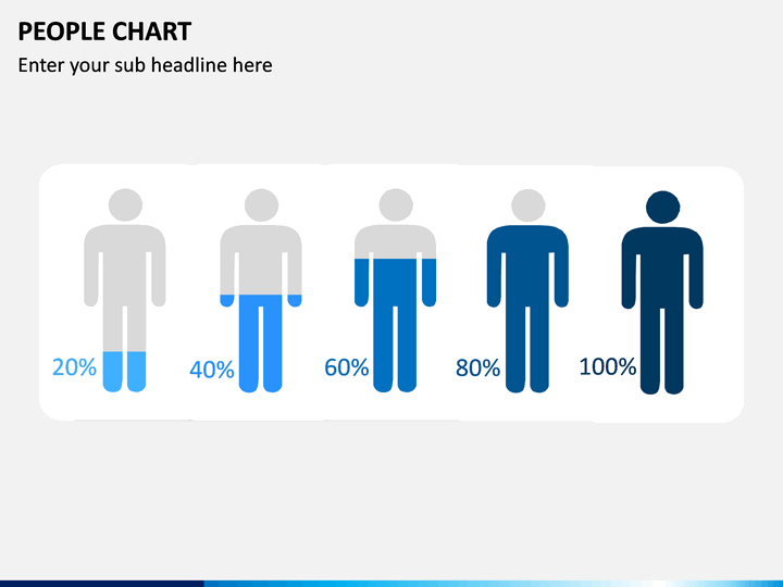People Chart Powerpoint Template Sketchbubble