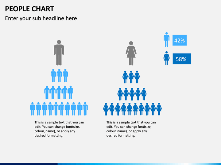 People Chart Powerpoint Template