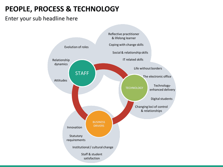 People Process Technology PowerPoint Template SketchBubble