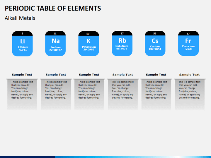 periodic table of elements powerpoint template