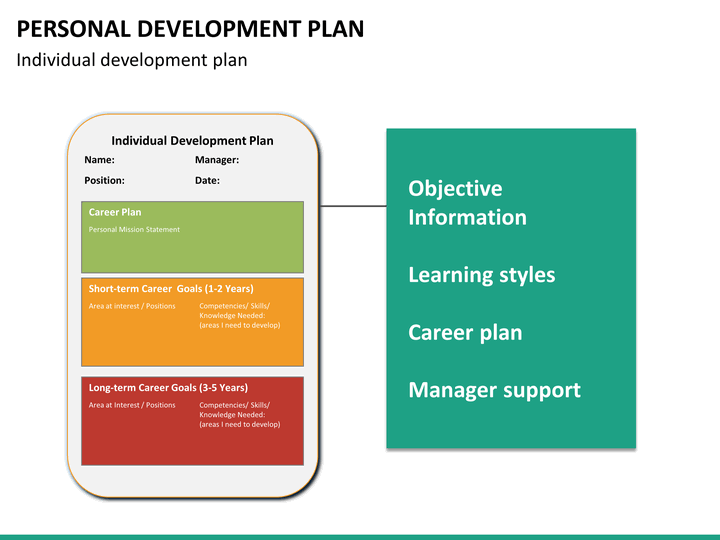 personal development plan powerpoint template
