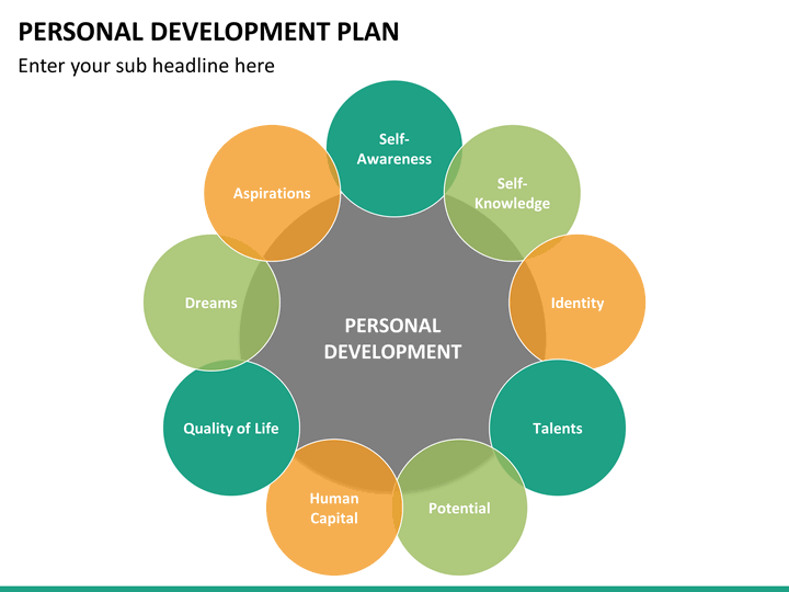 personal development review and plan Review staff performance  use the performance and development agreement plan to  you can incorporate kpis into your business by setting and measuring personal.