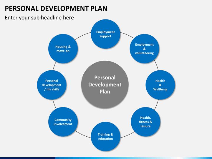 personal development plan powerpoint template