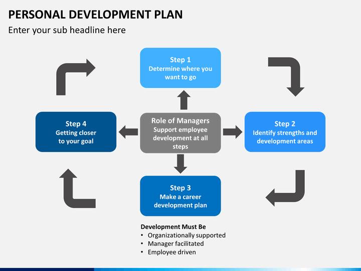 Personal Development Plan Template Ppt