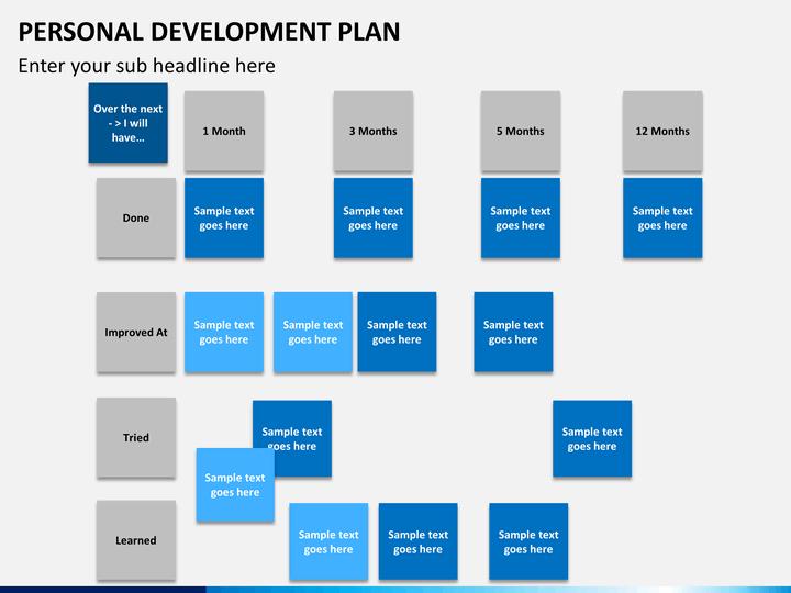 Personal development plan template example