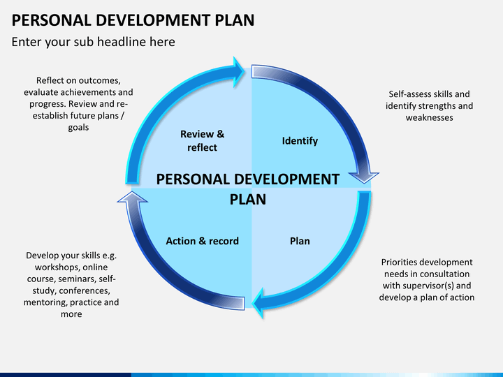 Personal Development Plan Powerpoint Template Sketchbubble
