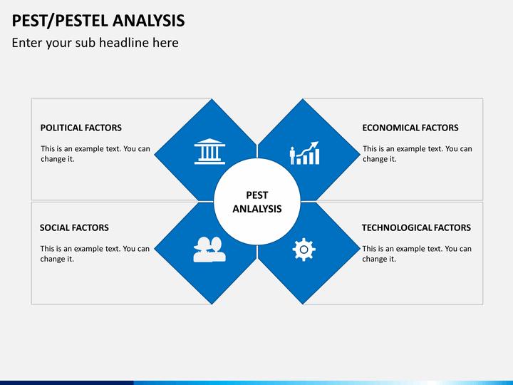 Pest Pestel Analysis Powerpoint Template Sketchbubble