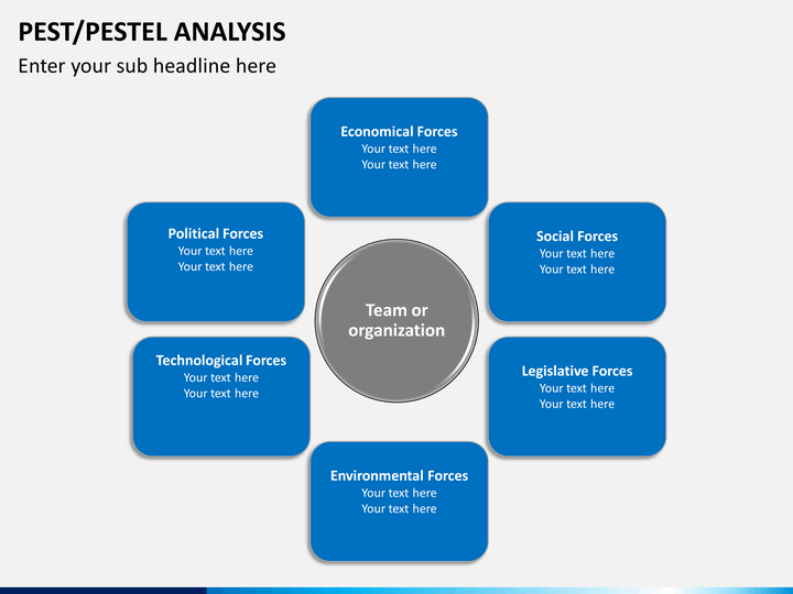pestel analysis of nestle Pest analysis for nestle company political we have made significant change to improve our products' profile to complement the government's efforts to create a healthier population nestle is one of the big companies which is totally supporter of the government's works to stimulate.
