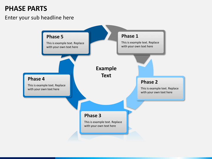 Powerpoint Phase Parts