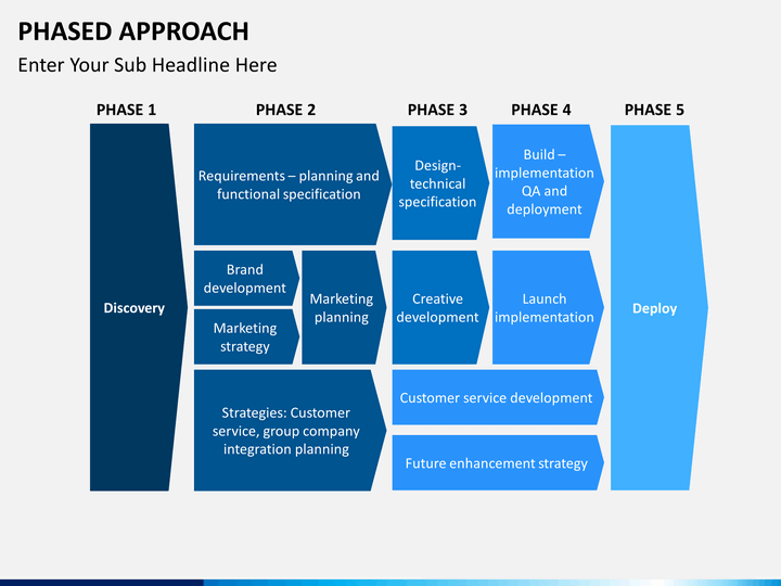 phased approach powerpoint template