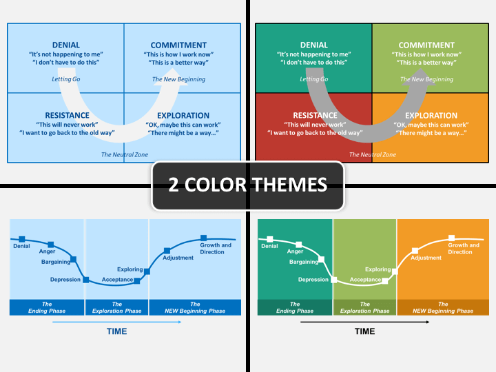 Phases of Change PPT cover slide