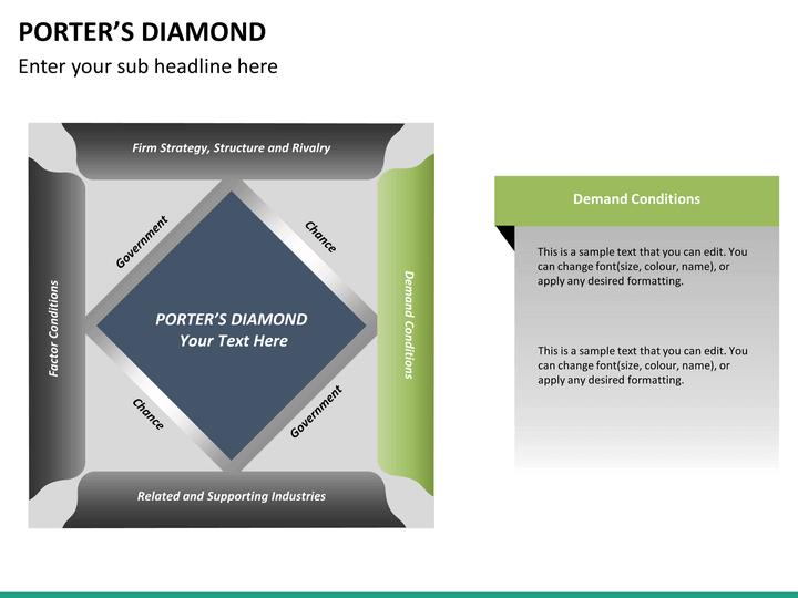 porter u0026 39 s diamond powerpoint template